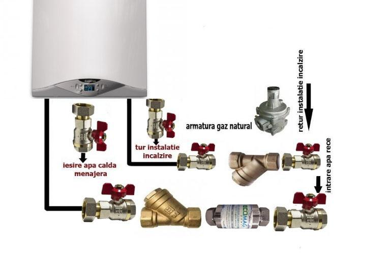 Poza Pachet instalare centrala termica murala. Poza 9284